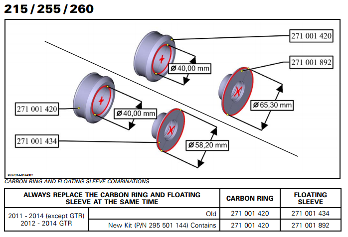 Carbon_ring_215-260